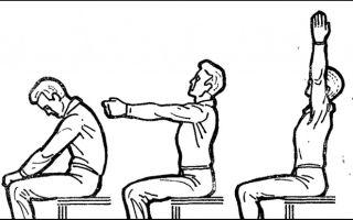 Аутогенная тренировка: что это и как ее правильно проводить