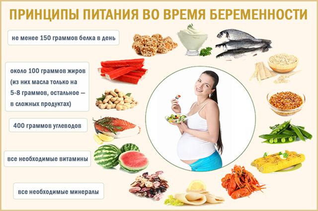 Бессонница при беременности: причины и коррекция состояния