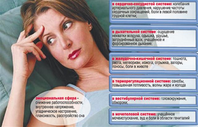 Кардионевроз: почему возникает, симптомы и лечение болезни