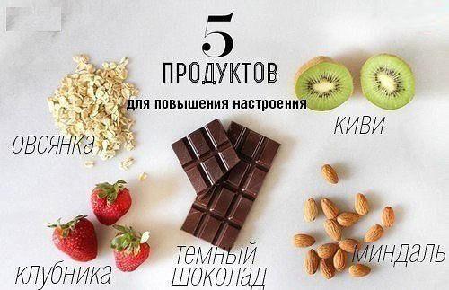 Топ 10 продуктов против депрессии: составляем меню с умом