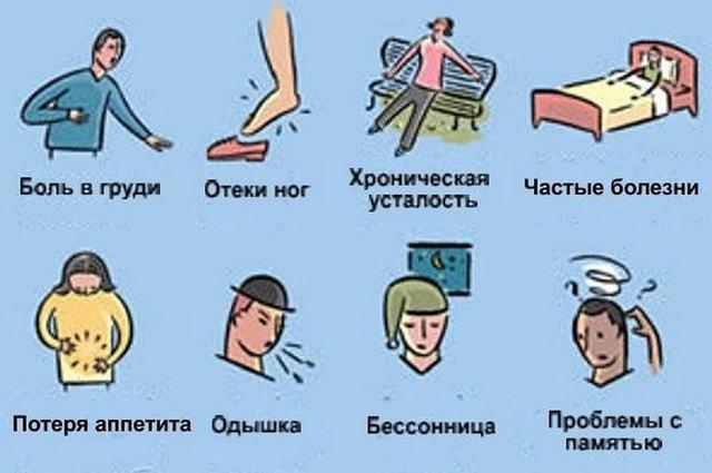 ВСД по смешанному типу: что это, как проявляется и лечится